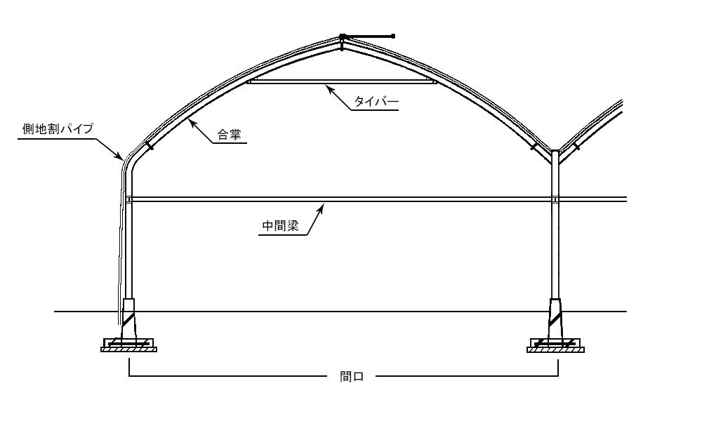 SP-250・300ABタイプ図面