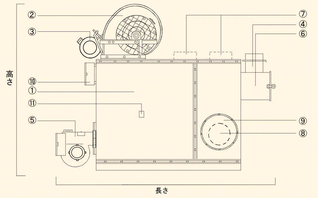 園芸用ハウス、温風暖房機、温水暖房機の昭和産業の温風暖房機写真